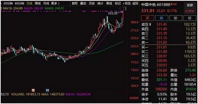 """千亿白马连续跌停!两天蒸发300亿,""""坤坤""""重仓踩雷?基金净值不跌反涨"""